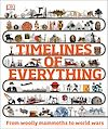 Download this eBook Timelines of Everything