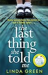 Download this eBook The Last Thing She Told Me