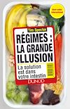 Régimes : la grande illusion