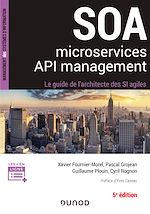 Download this eBook SOA, Microservices, API management