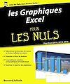 Télécharger le livre :  Graphiques Excel 2010, 2013 et 2016 pour les Nuls